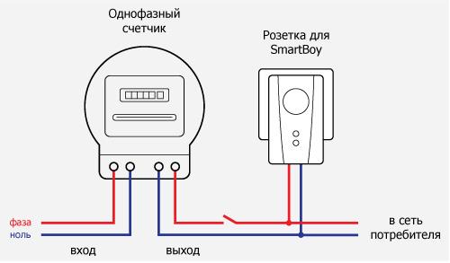 Схема установки отдельной