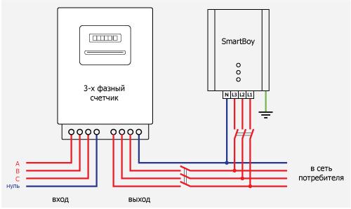 SP-500 к 3-фазной сети.